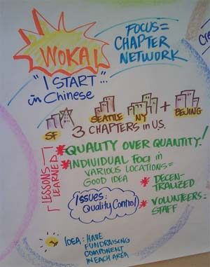 Wokai illustration from stanford